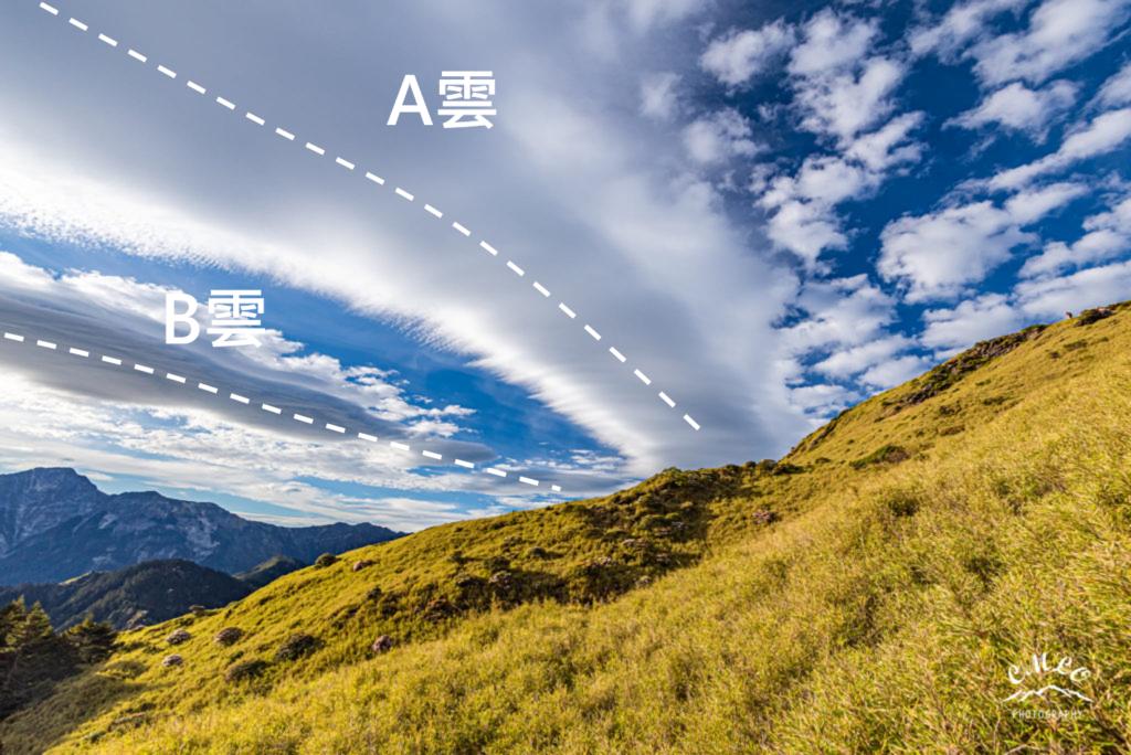完整的「飛碟」在中央山脈現身!關於「背風波動雲」最完整的介紹(上篇) 高山氣象教室 | 山野百科 | 高山氣象 飛碟雲,莢狀雲,飛碟雲 成因,飛碟雲 天氣